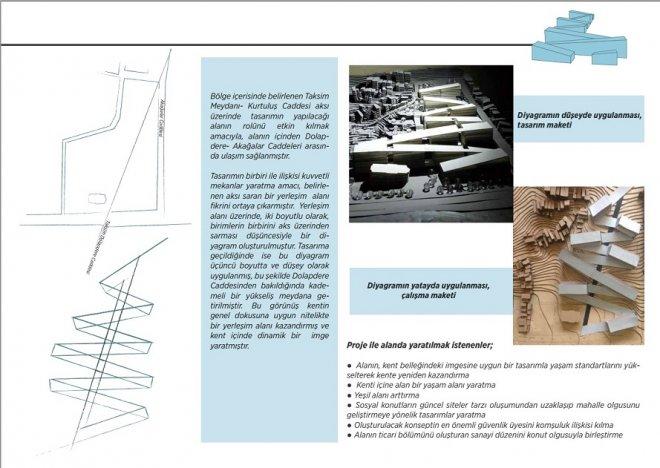 mimari-tasarim-akademisi-mimari-tasarim-ve-modelleme-kursu